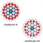 CASAR_STARPLAST_M